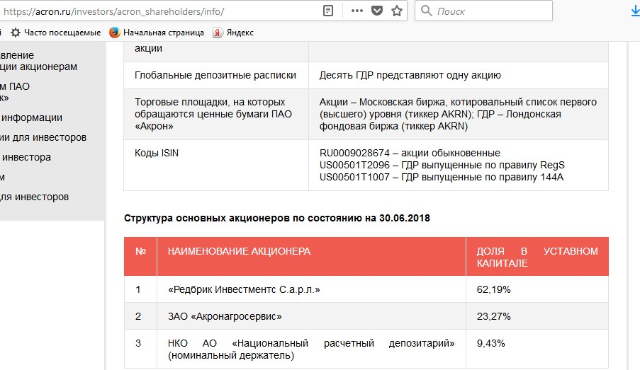 отзывы о tor browser bundle вход на гидру
