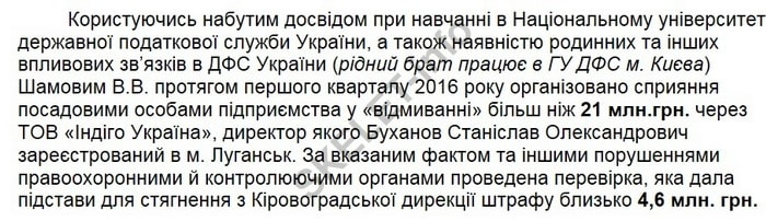 Василий Шамов