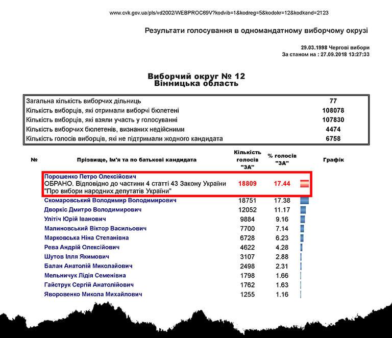 Сроки охоты в Мурманской области хотят перенести и сократить. после того, как летом